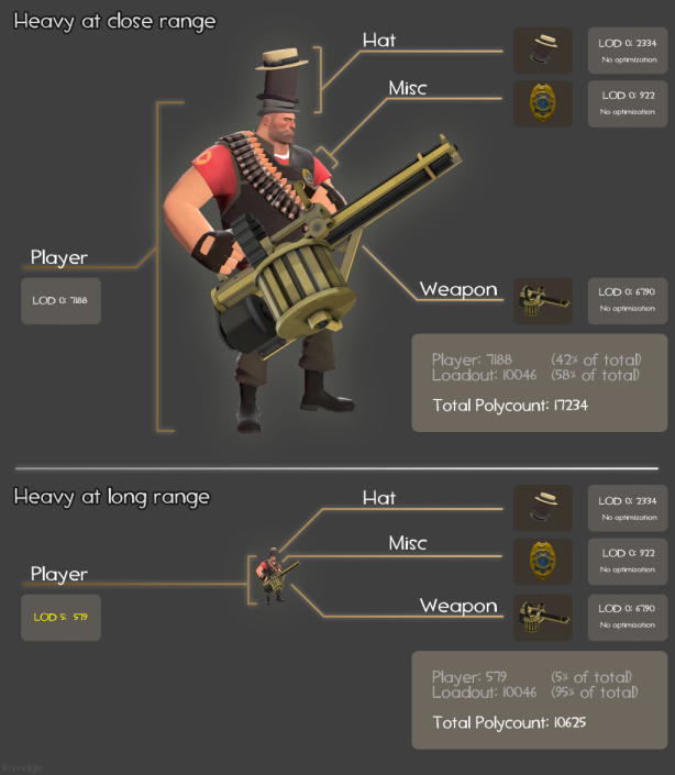 heavy_comparison